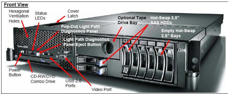 X346 driver ibm raid